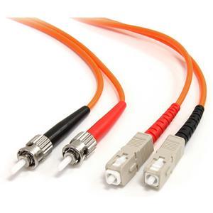 Fiber Patch Cords