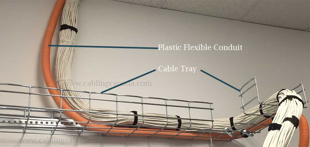 Cabling Tray